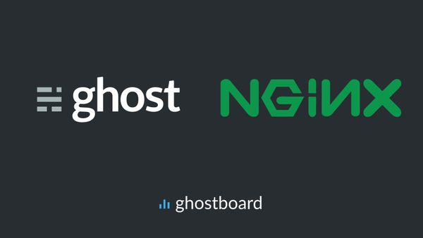 Ghost + NGINX: How to fix ERR_CONNECTION_REFUSED error